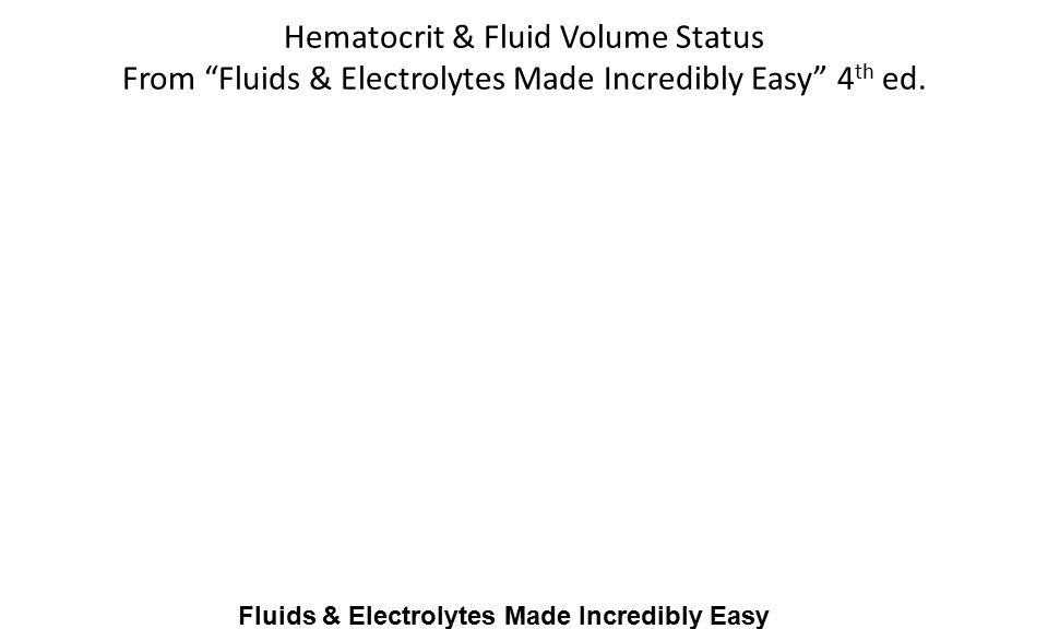 Hematocrit & Fluid Volume Status From Fluids & Electrolytes Made Incredibly Easy 4 th ed.