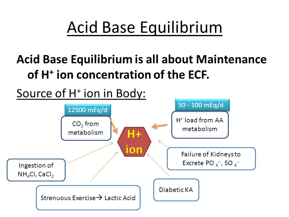 Acid Base Equilibrium Acid Base Equilibrium is all about Maintenance of H + ion concentration of the ECF.