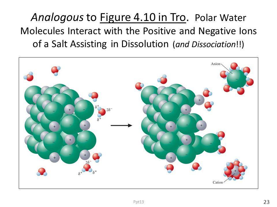 Analogous to Figure 4.10 in Tro.