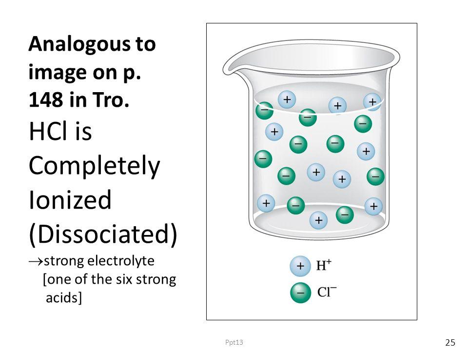 Analogous to image on p. 148 in Tro.