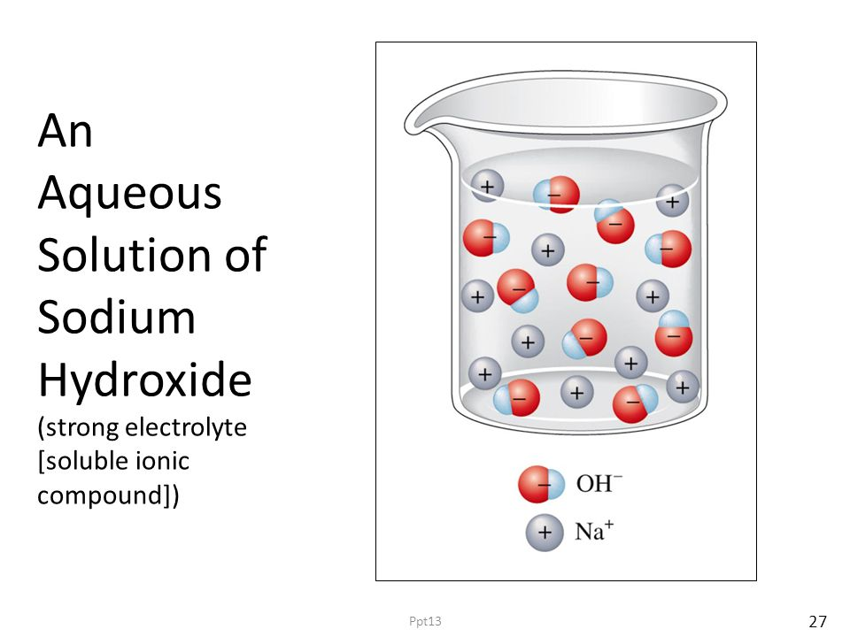 An Aqueous Solution of Sodium Hydroxide (strong electrolyte [soluble ionic compound]) 27 Ppt13