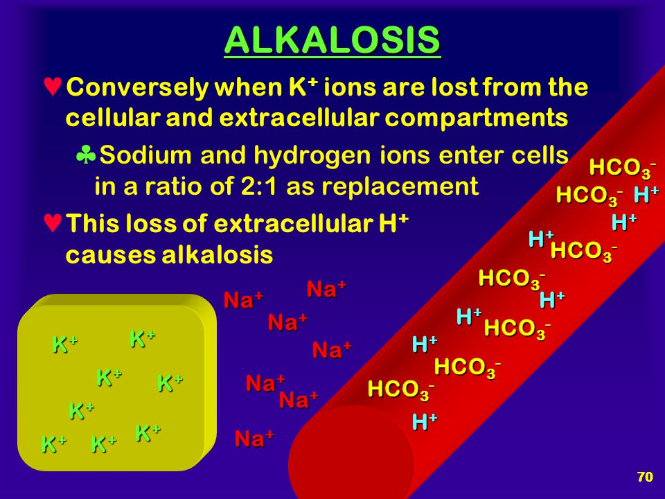69ALKALOSIS K + H + ions are exchanged for K + (potassium moves into cells) K +  Thus serum concentrations of K + are decreased  And alkalosis cause