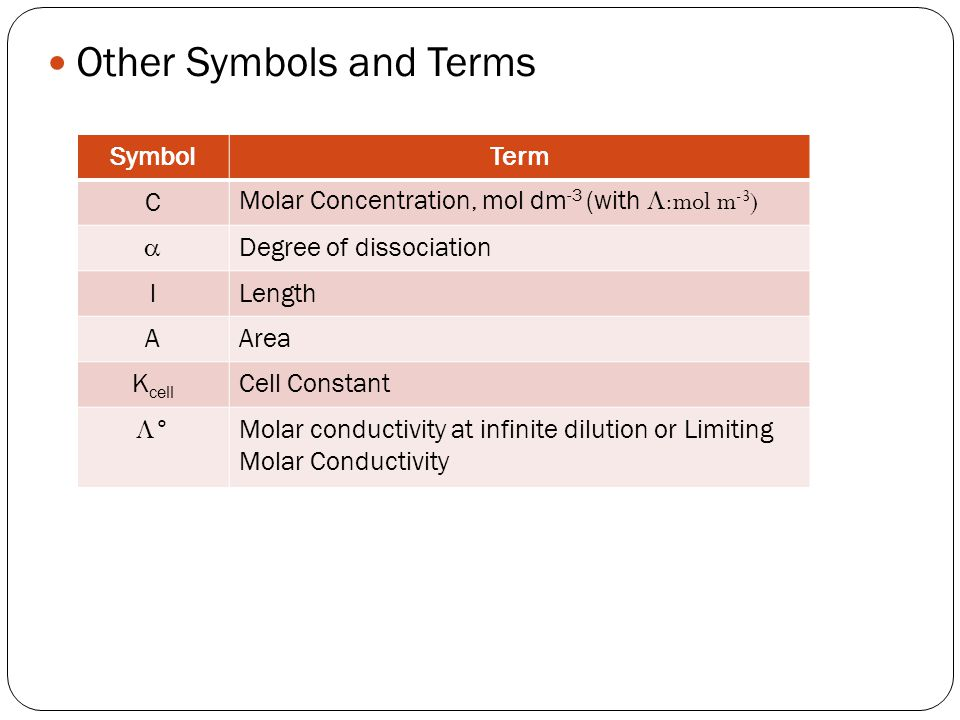 Other Symbols and Terms SymbolTerm C Molar Concentration, mol dm -3 (with  :mol m -3 )  Degree of dissociation lLength AArea K cell Cell Constant °