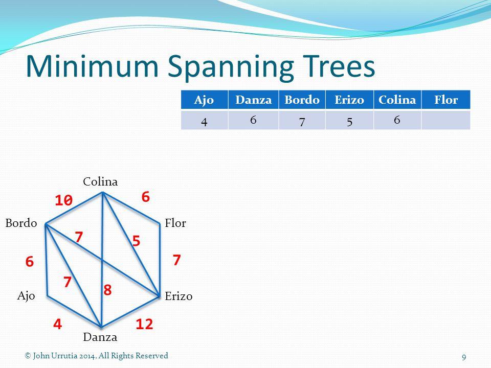 Minimum Spanning Trees © John Urrutia 2014, All Rights Reserved9 Colina Danza Flor Ajo Bordo Erizo 10 6 7 124 7 7 8 5 6 AjoDanzaBordoErizoColinaFlor 46756