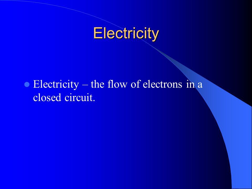 Concepts Electricity Electrolytes Electrodes – Anode – Cathode