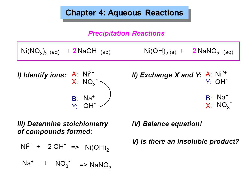 Chapter 4: Aqueous Reactions Precipitation Reactions Ni(NO 3 ) 2 +NaOH →Ni(OH) 2 +NaNO 3 A: Y: Ni 2+ OH - B: X: Na + NO 3 - II) Exchange X and Y: III) Determine stoichiometry of compounds formed: Ni 2+ + Na + + => Ni(OH) 2 => NaNO 3 IV) Balance equation.