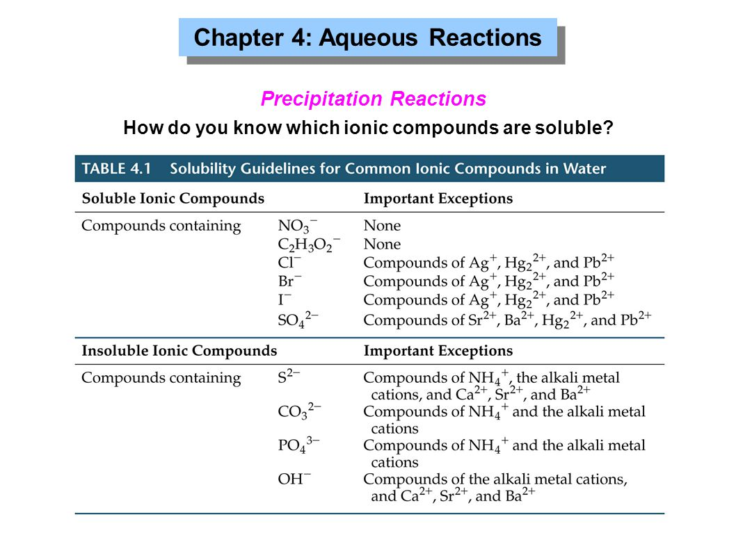 Chapter 4: Aqueous Reactions Precipitation Reactions How do you know which ionic compounds are soluble?