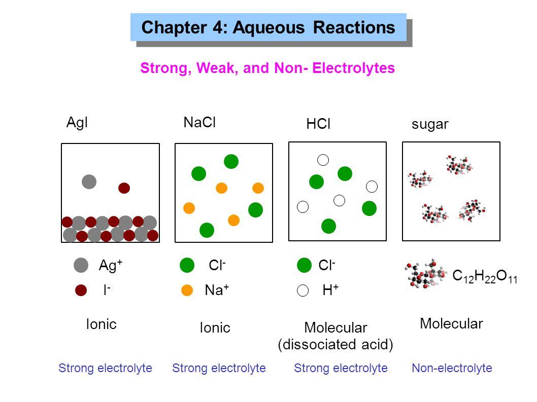 Chapter 4: Aqueous Reactions Strong, Weak, and Non- Electrolytes AgINaCl HCl Ag + I-I- Na + Cl - H+H+ C 12 H 22 O 11 sugar Ionic Molecular (dissociated acid) Molecular Strong electrolyte Non-electrolyte