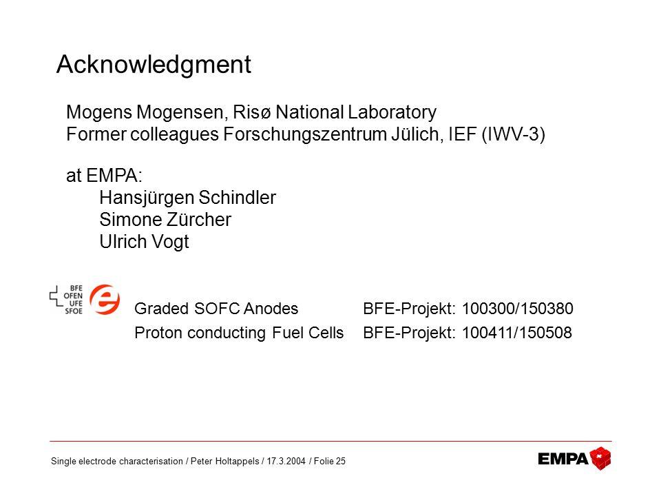 Single electrode characterisation / Peter Holtappels / 17.3.2004 / Folie 25 Acknowledgment Graded SOFC Anodes Proton conducting Fuel Cells BFE-Projekt: 100300/150380 BFE-Projekt: 100411/150508 at EMPA: Hansjürgen Schindler Simone Zürcher Ulrich Vogt Mogens Mogensen, Risø National Laboratory Former colleagues Forschungszentrum Jülich, IEF (IWV-3)