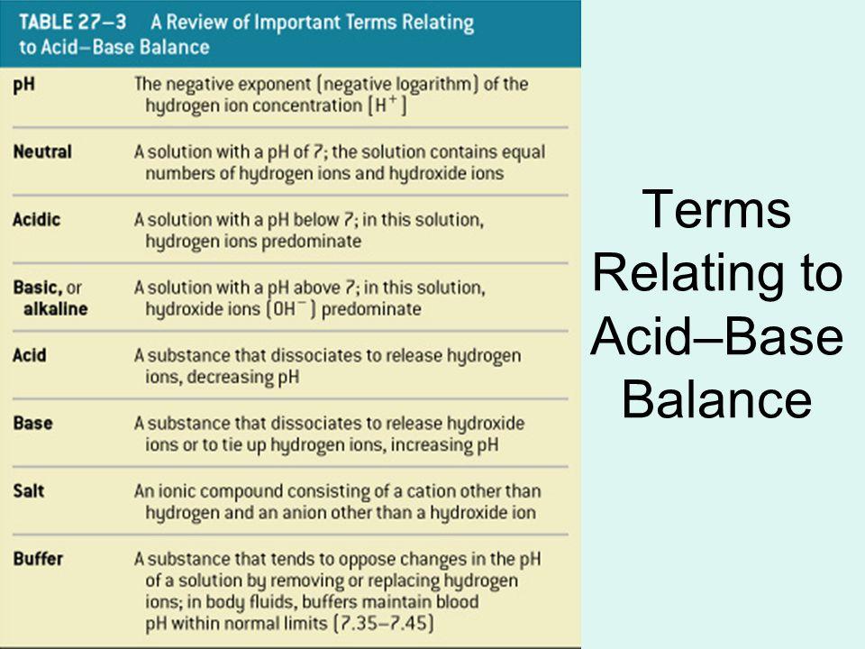 Terms Relating to Acid–Base Balance