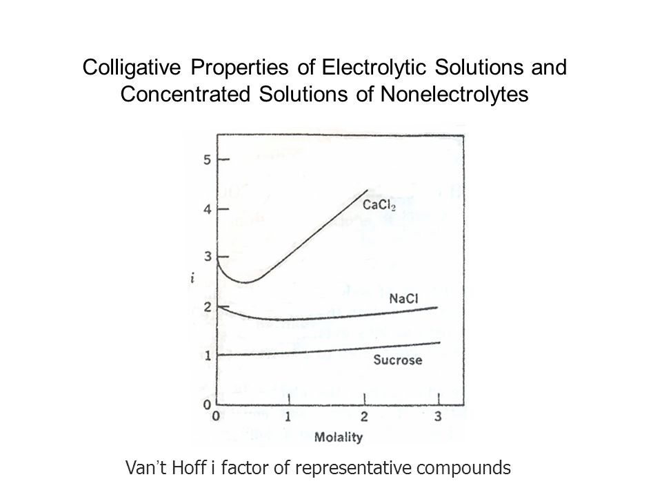 Colligative Properties of Electrolytic Solutions and Concentrated Solutions of Nonelectrolytes Van ' t Hoff i factor of representative compounds