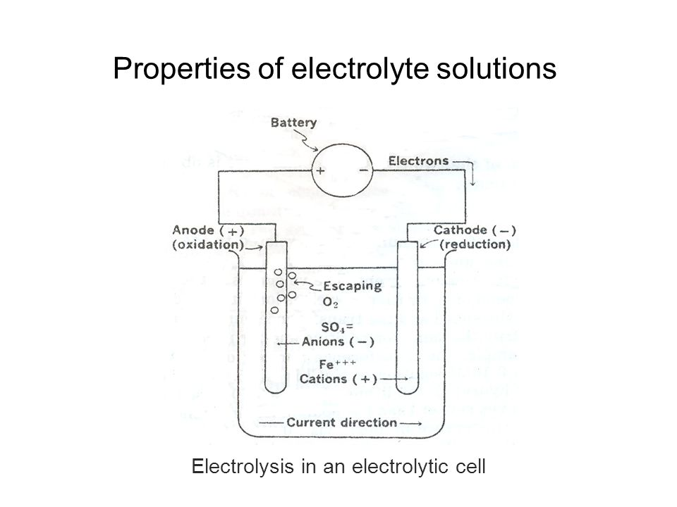 Properties of electrolyte solutions Electrolysis in an electrolytic cell