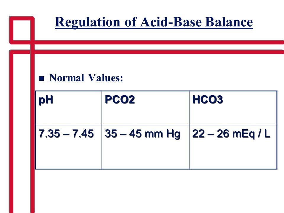 Regulation of Acid-Base Balance n Normal Values: pHPCO2HCO3 7.35 – 7.45 35 – 45 mm Hg 22 – 26 mEq / L