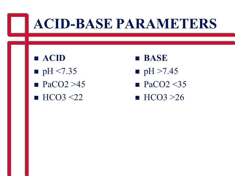 ACID-BASE PARAMETERS n ACID n pH <7.35 n PaCO2 >45 n HCO3 <22 n BASE n pH >7.45 n PaCO2 <35 n HCO3 >26
