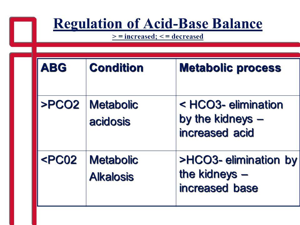 Regulation of Acid-Base Balance > = increased; < = decreasedABGCondition Metabolic process >PCO2Metabolicacidosis < HCO3- elimination by the kidneys – increased acid <PC02MetabolicAlkalosis >HCO3- elimination by the kidneys – increased base