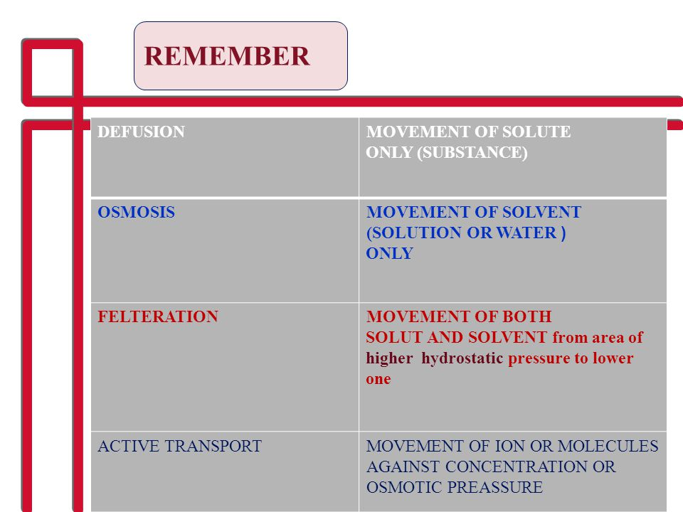 REMEMBER MOVEMENT OF SOLUTE ONLY (SUBSTANCE) DEFUSION MOVEMENT OF SOLVENT ((SOLUTION OR WATER ONLY OSMOSIS MOVEMENT OF BOTH SOLUT AND SOLVENT from are