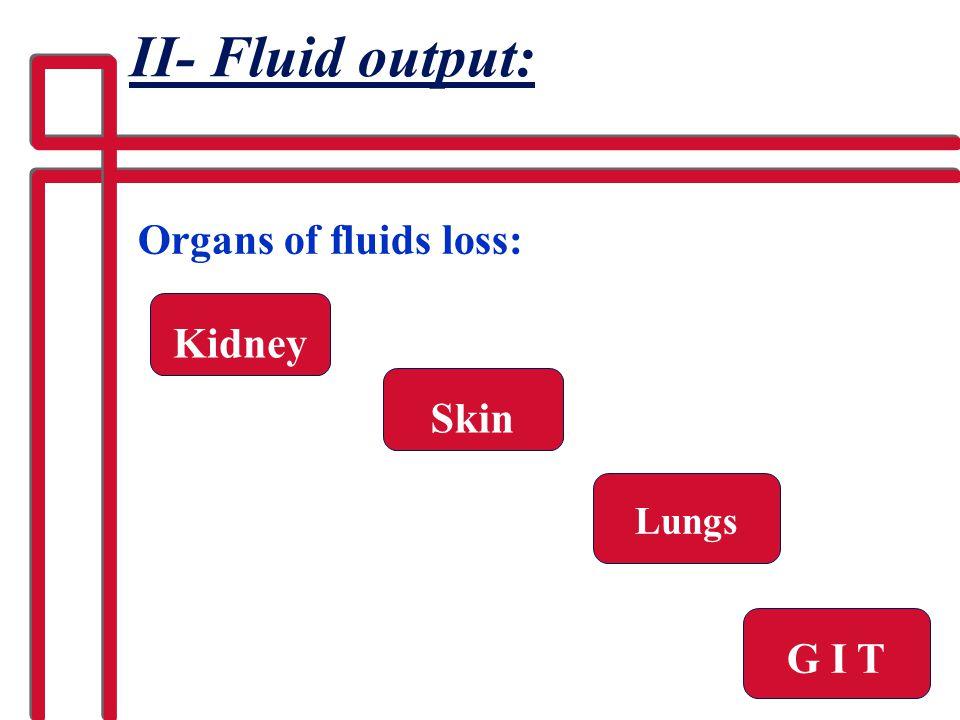II- Fluid output: Organs of fluids loss: Skin Lungs G I T Kidney