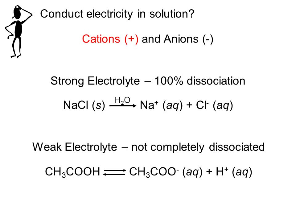 Oxidation-Reduction Reactions (electron transfer reactions) 2Mg (s) + O 2 (g) 2MgO (s) 2Mg 2Mg 2+ + 4e - O 2 + 4e - 2O 2- Oxidation half-reaction (lose e - ) Reduction half-reaction (gain e - ) 2Mg + O 2 + 4e - 2Mg 2+ + 2O 2- + 4e - 2Mg + O 2 2MgO