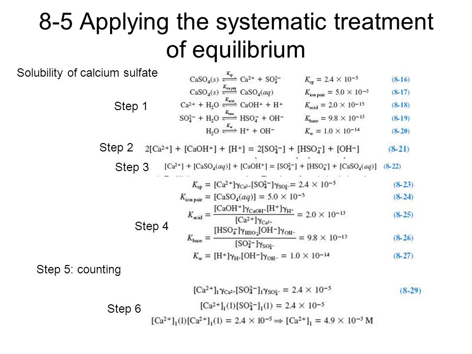 8-5 Applying the systematic treatment of equilibrium Solubility of calcium sulfate Step 1 Step 2 Step 3 Step 4 Step 6 Step 5: counting