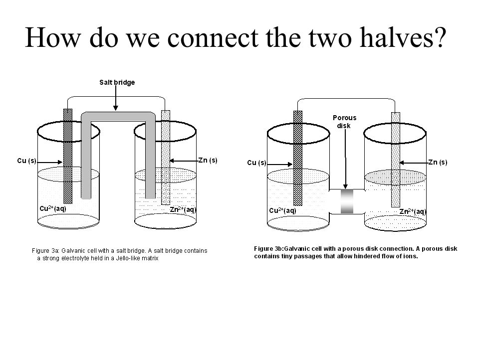 How do we connect the two halves?