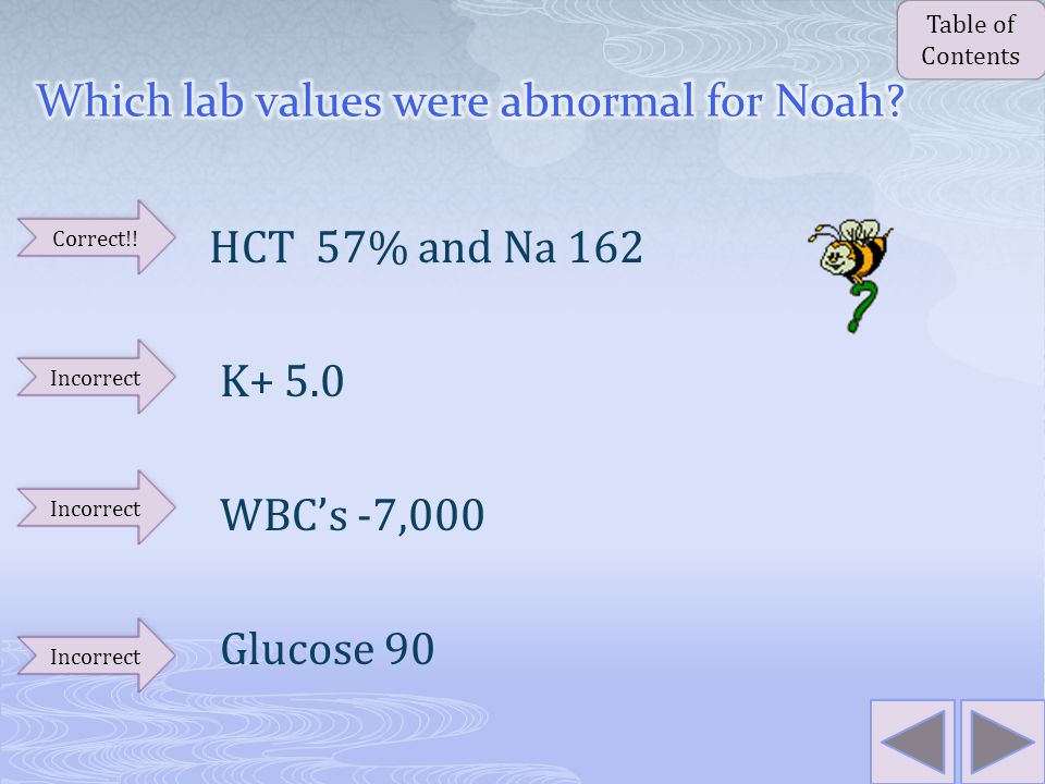  CBC: WBC 7,000/mm³, Hgb 17g/dl, Hct 57%, Platelets 350,000/mm³  Chemistry: Na 162meq/L, K 5.0meq/L, CL 115meq/L, HCO3 15meq/L, BUN 23mg/dl, Creatinine 1.0mg/dl, Glucose 90mg/dl Used with permission by the Washington Endocrine Clinic Table of Contents Table of Contents Click here to view common lab values Click here to view common lab values