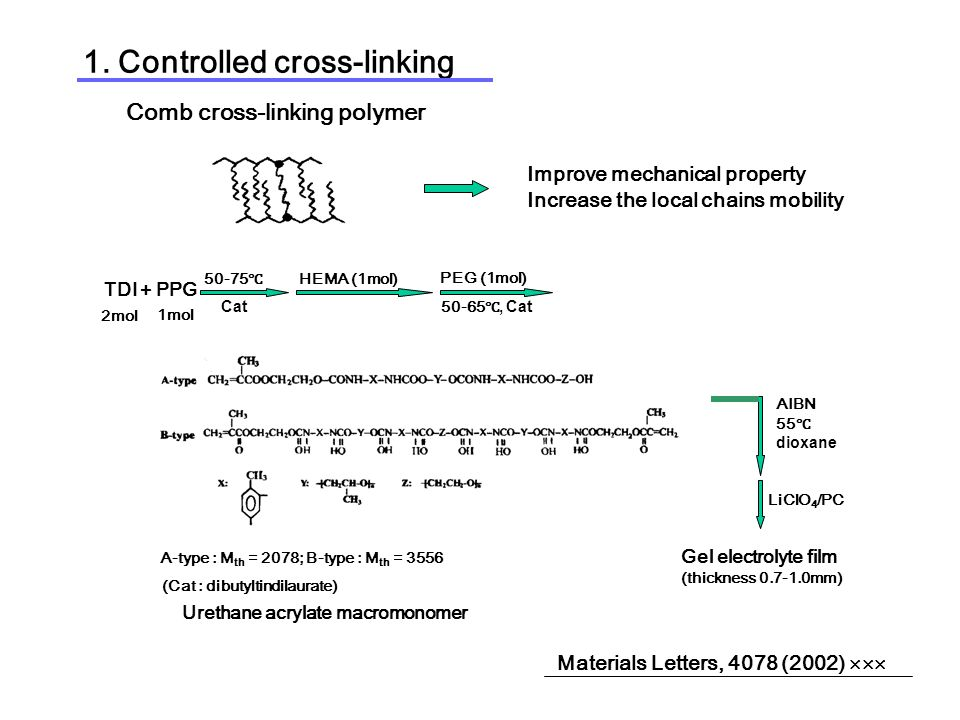 Materials Letters, 4078 (2002)  Comb cross-linking polymer 1.