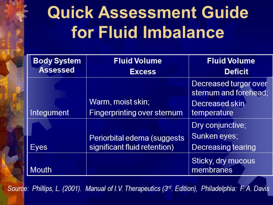 Quick Assessment Guide for Fluid Imbalance Body System Assessed Fluid Volume Excess Fluid Volume Deficit Integument Warm, moist skin; Fingerprinting o