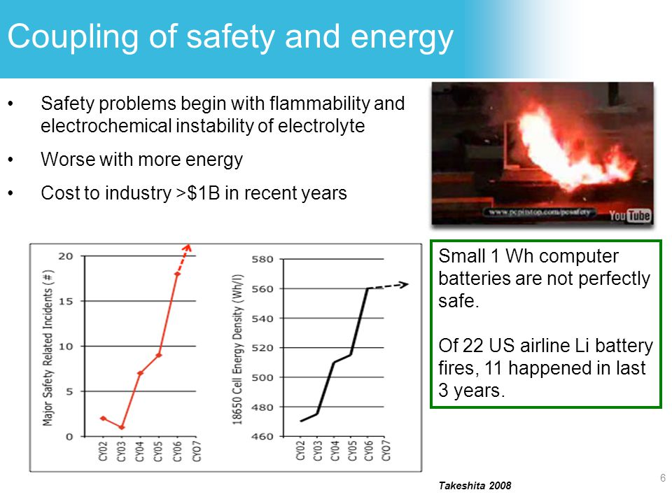 http://blogs.edmunds.com/greencaradvisor/2008/06/ plug-in-toyota-prius-catches-fire-explodes.html Safety of 5 kWh batteries Enough alkyl carbonate to annihilate a car.