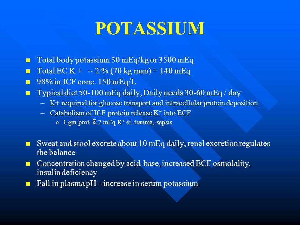 POTASSIUM Total body potassium 30 mEq/kg or 3500 mEq Total EC K + ~ 2 % (70 kg man) = 140 mEq 98% in ICF conc.