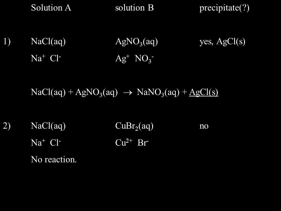 Solution Asolution Bprecipitate(?) 1)NaCl(aq)AgNO 3 (aq)yes, AgCl(s) Na + Cl - Ag + NO 3 - NaCl(aq) + AgNO 3 (aq)  NaNO 3 (aq) + AgCl(s) 2)NaCl(aq)CuBr 2 (aq)no Na + Cl - Cu 2+ Br - No reaction.