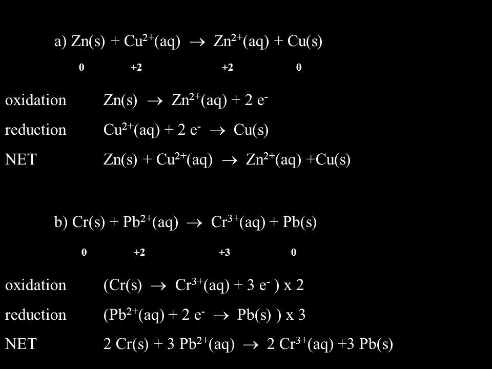 a) Zn(s) + Cu 2+ (aq)  Zn 2+ (aq) + Cu(s) 0 +2 +2 0 oxidationZn(s)  Zn 2+ (aq) + 2 e - reduction Cu 2+ (aq) + 2 e -  Cu(s) NETZn(s) + Cu 2+ (aq)  Zn 2+ (aq) +Cu(s) b) Cr(s) + Pb 2+ (aq)  Cr 3+ (aq) + Pb(s) 0 +2 +3 0 oxidation(Cr(s)  Cr 3+ (aq) + 3 e - ) x 2 reduction (Pb 2+ (aq) + 2 e -  Pb(s) ) x 3 NET2 Cr(s) + 3 Pb 2+ (aq)  2 Cr 3+ (aq) +3 Pb(s)