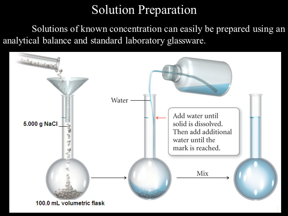 Solution Preparation Solutions of known concentration can easily be prepared using an analytical balance and standard laboratory glassware.