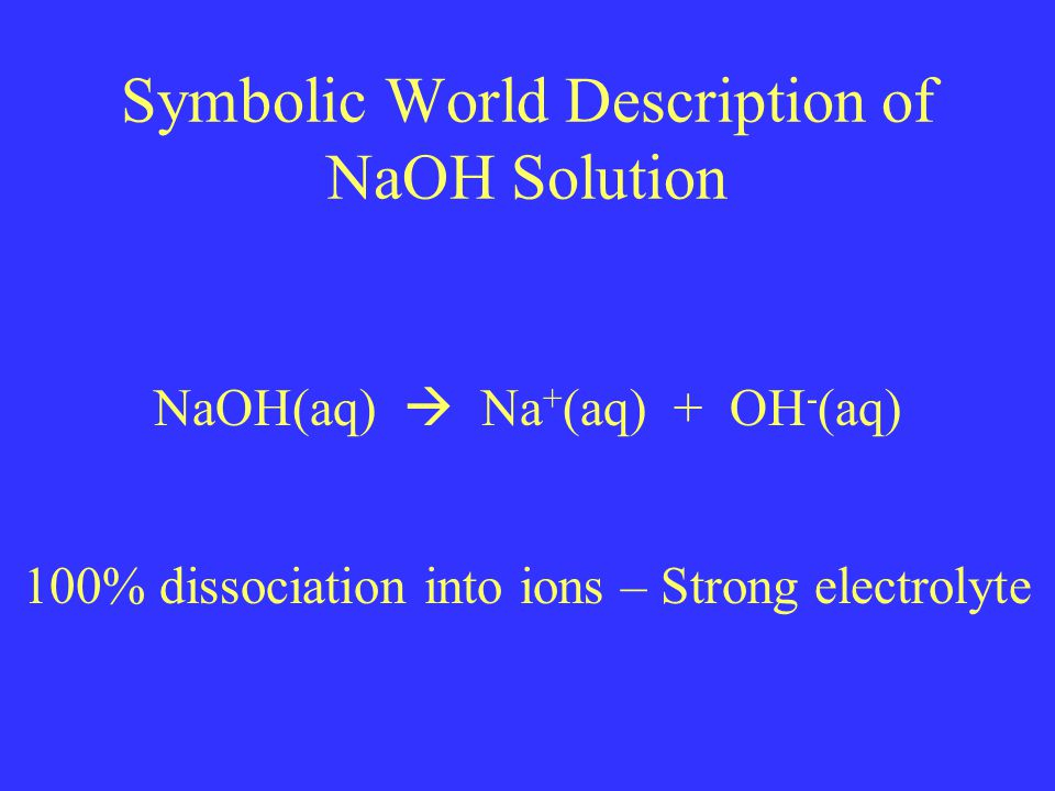 Symbolic World Description of NaOH Solution 100% dissociation into ions – Strong electrolyte NaOH(aq)  Na + (aq) + OH - (aq)