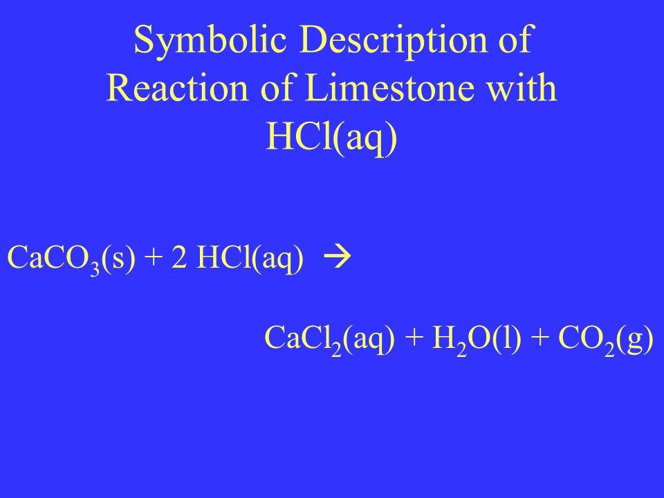 Symbolic Description of Reaction of Limestone with HCl(aq) CaCO 3 (s) + 2 HCl(aq)  CaCl 2 (aq) + H 2 O(l) + CO 2 (g)