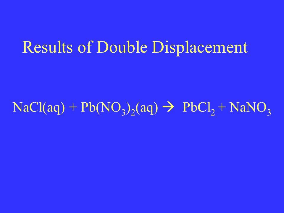 Results of Double Displacement NaCl(aq) + Pb(NO 3 ) 2 (aq)  PbCl 2 + NaNO 3