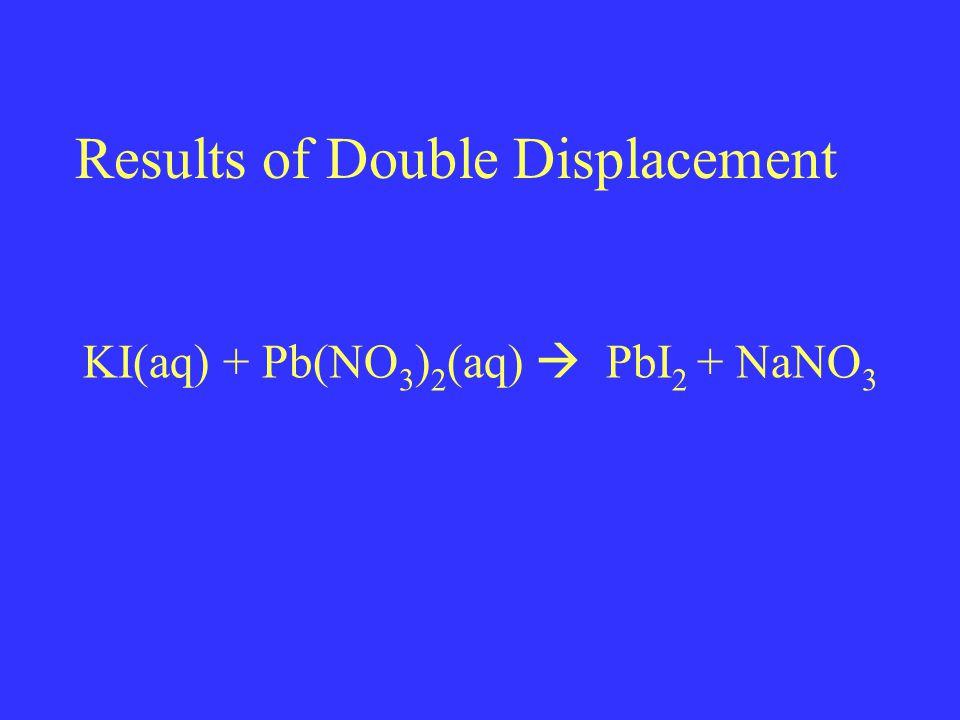 Results of Double Displacement KI(aq) + Pb(NO 3 ) 2 (aq)  PbI 2 + NaNO 3