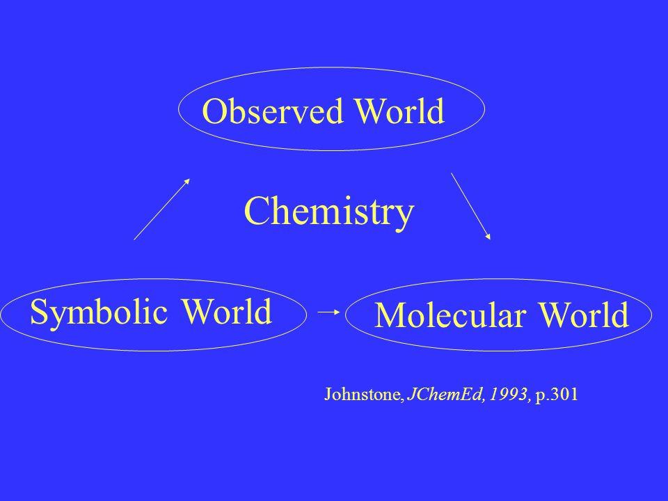 Molecular World Chemistry Observed World Symbolic World Johnstone, JChemEd, 1993, p.301