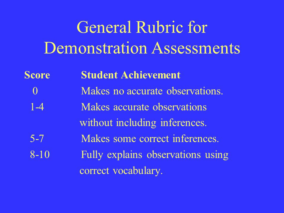General Rubric for Demonstration Assessments ScoreStudent Achievement 0Makes no accurate observations.