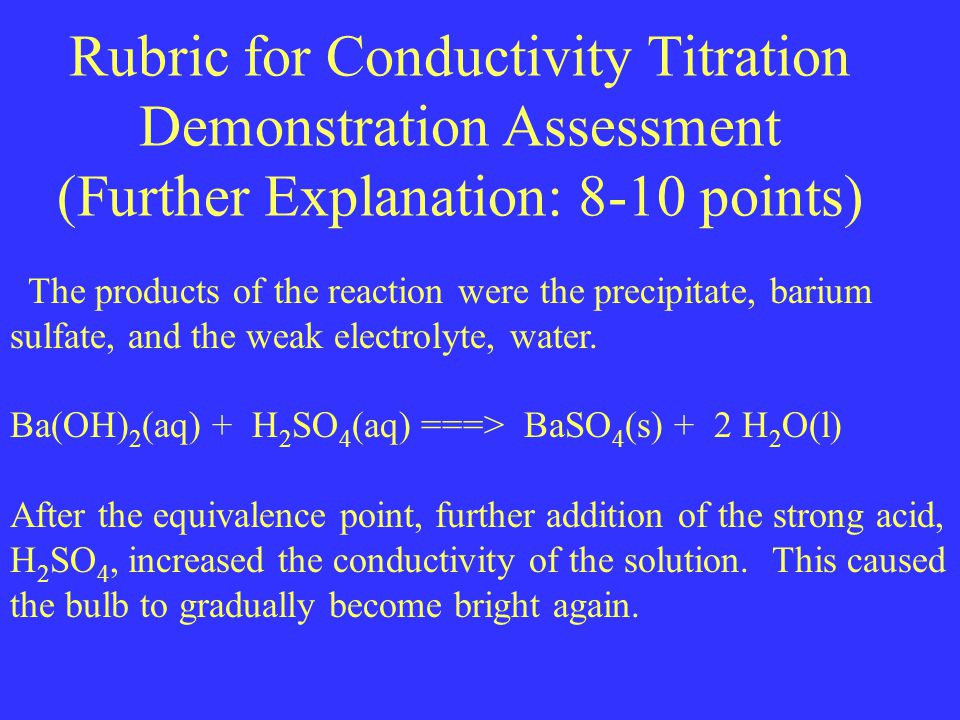 Rubric for Conductivity Titration Demonstration Assessment (Further Explanation: 8-10 points) The products of the reaction were the precipitate, barium sulfate, and the weak electrolyte, water.