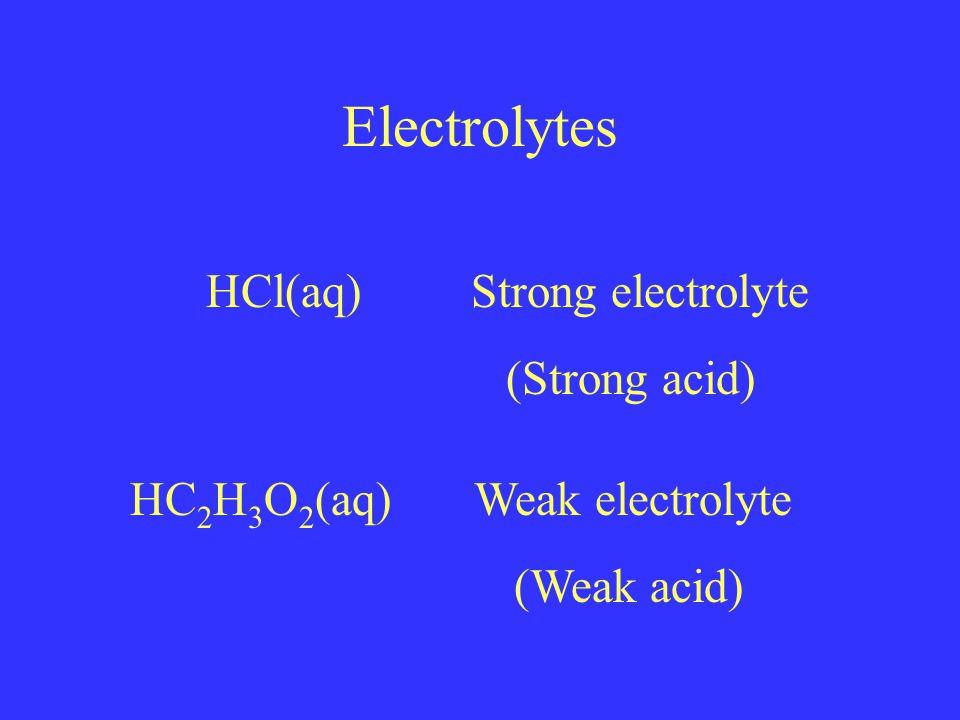 Electrolytes HCl(aq) Strong electrolyte (Strong acid) HC 2 H 3 O 2 (aq) Weak electrolyte (Weak acid)