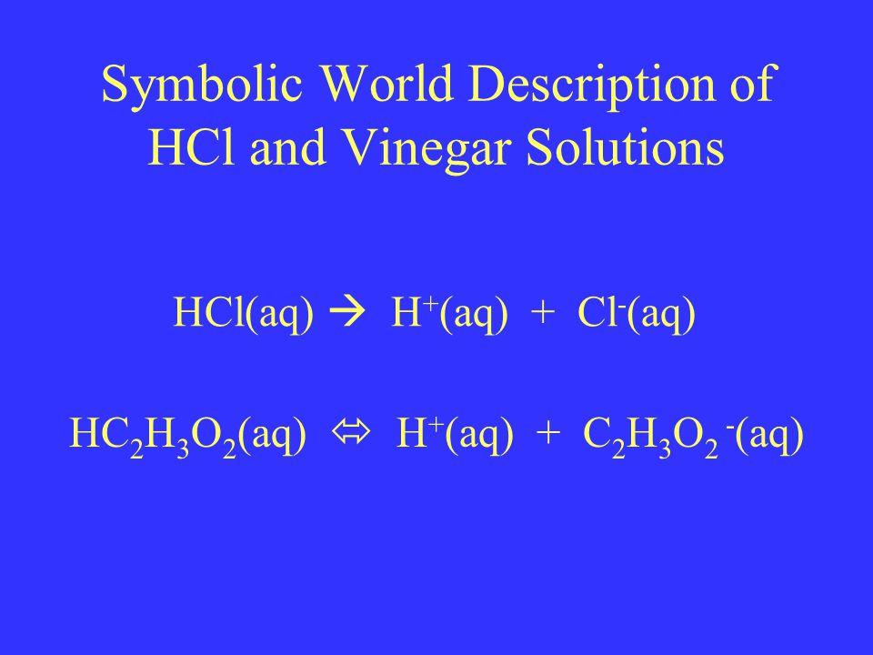 Symbolic World Description of HCl and Vinegar Solutions HCl(aq)  H + (aq) + Cl - (aq) HC 2 H 3 O 2 (aq)  H + (aq) + C 2 H 3 O 2 - (aq)