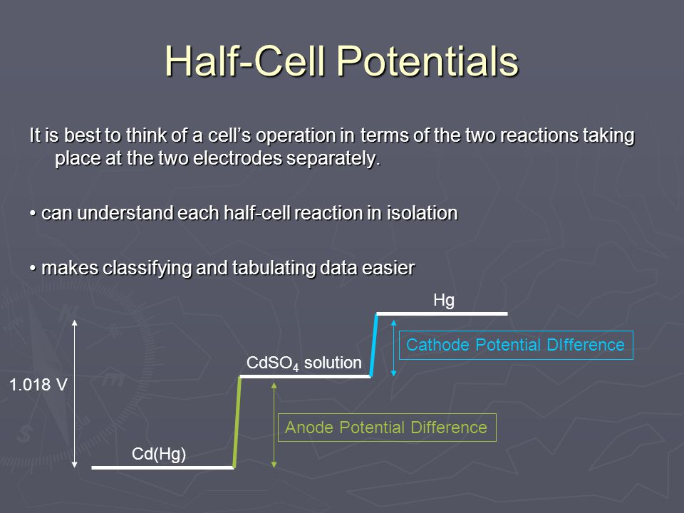 Half-Cell Potentials It is best to think of a cell's operation in terms of the two reactions taking place at the two electrodes separately. can unders