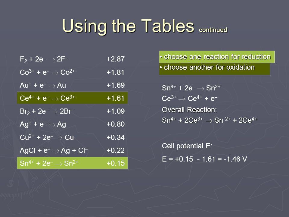 Using the Tables continued F 2 + 2e –  2F – +2.87 Co 3+ + e –  Co 2+ +1.81 Au + + e –  Au +1.69 Ce 4+ + e –  Ce 3+ +1.61 Br 2 + 2e –  2Br – +1.09
