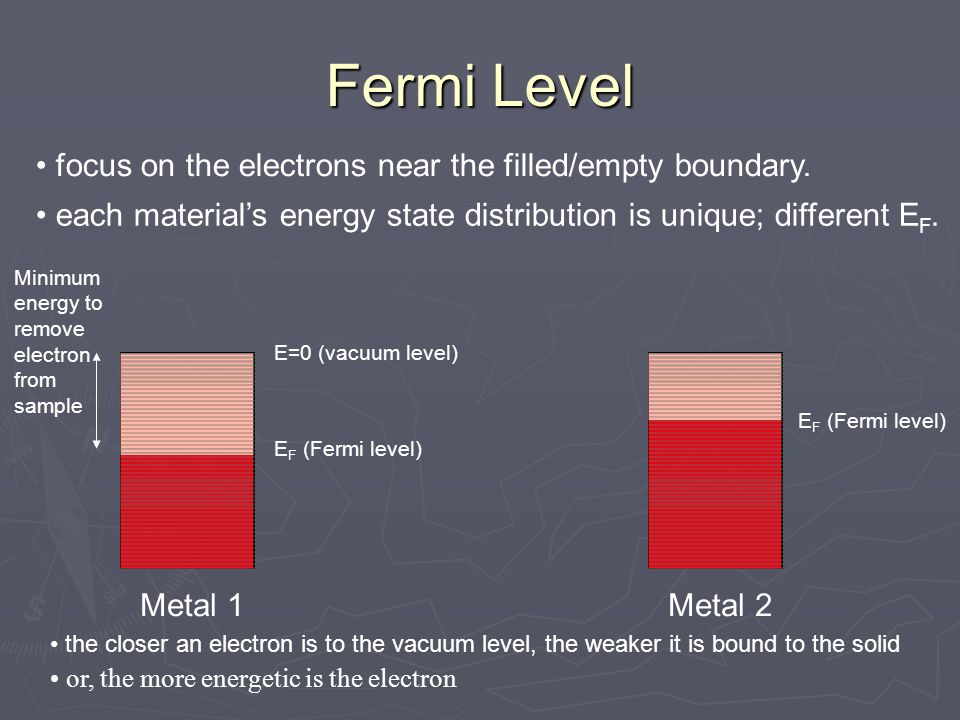 Fermi Level focus on the electrons near the filled/empty boundary. E=0 (vacuum level) E F (Fermi level) Minimum energy to remove electron from sample