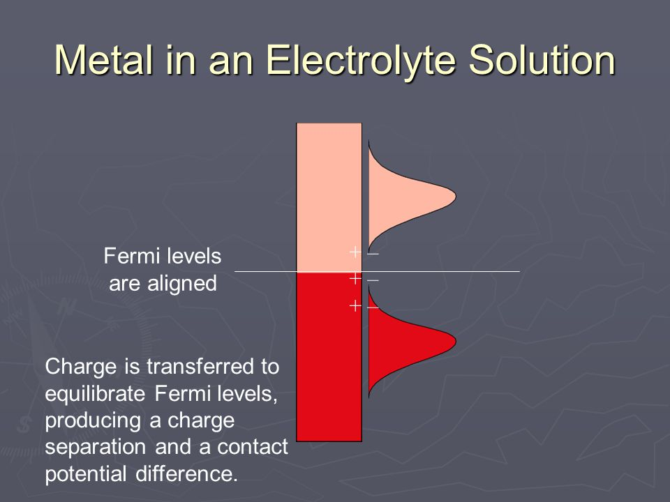 Metal in an Electrolyte Solution Fermi levels are aligned Charge is transferred to equilibrate Fermi levels, producing a charge separation and a conta
