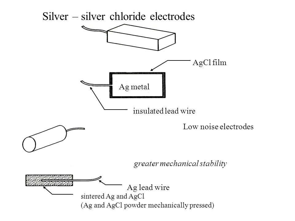 Processing of EMG Example: 1.Half of full-wave rectification (absolute value) 2.Linear envelope (low-pass filtering of the rectified signal) – main decision here is the choice of the low pass filter.