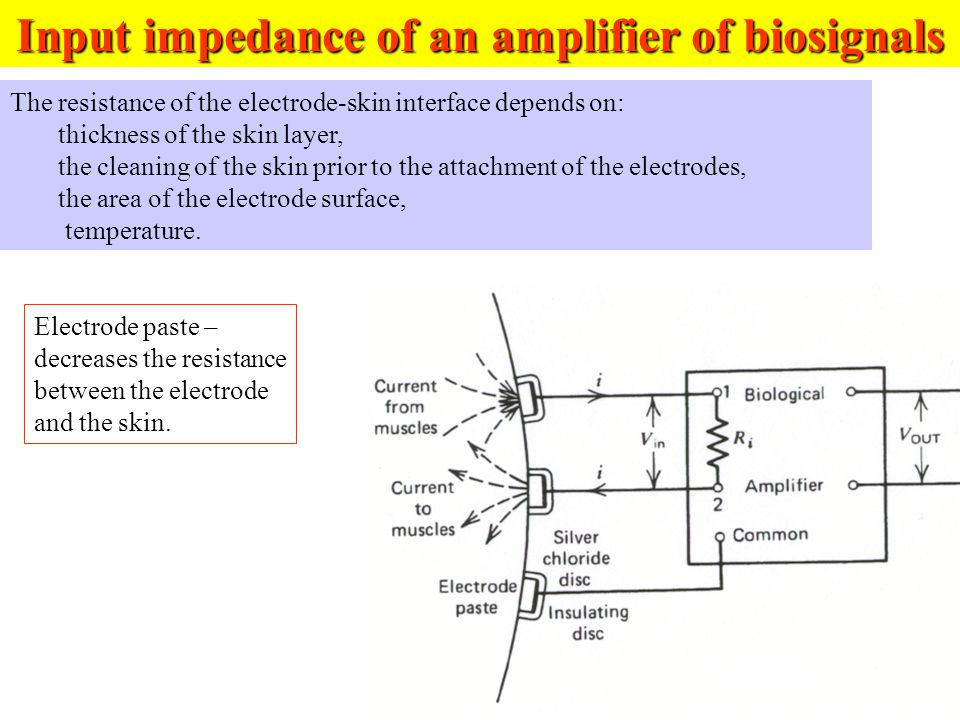 Input impedance of an amplifier of biosignals The resistance of the electrode-skin interface depends on: thickness of the skin layer, the cleaning of the skin prior to the attachment of the electrodes, the area of the electrode surface, temperature.