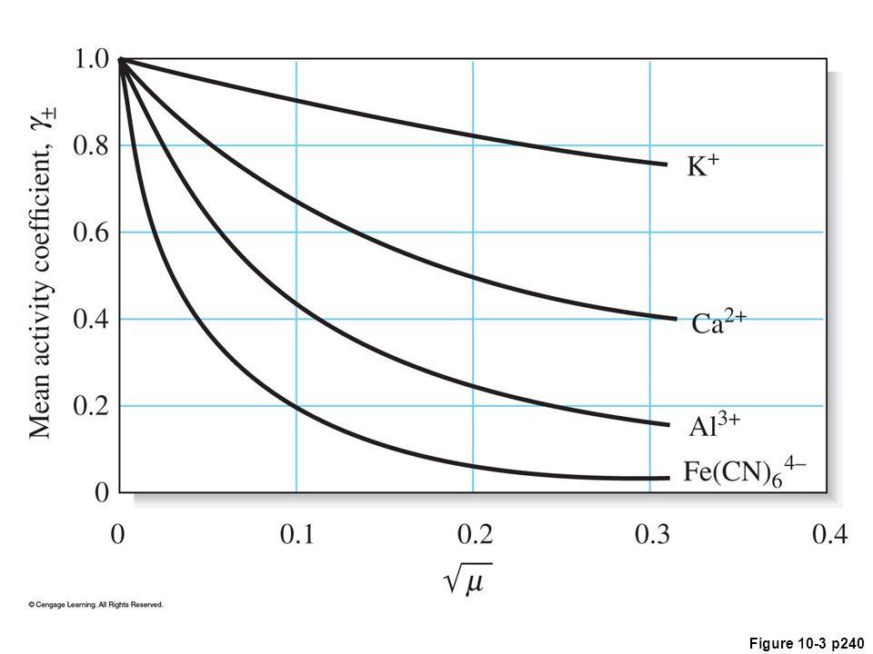 Figure 10-3 p240