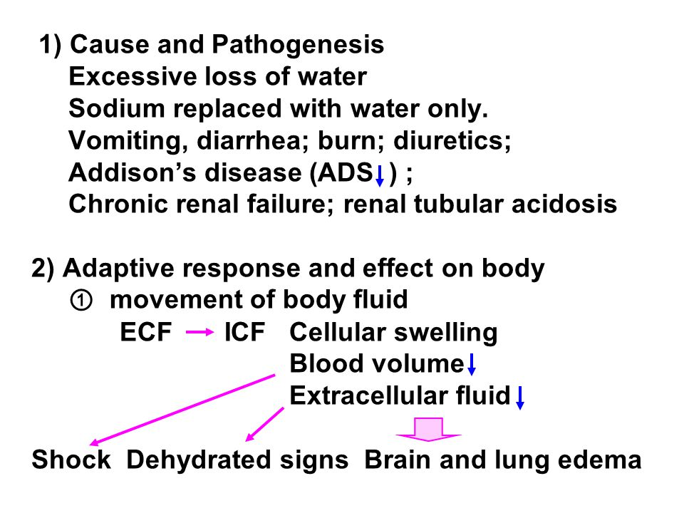 1) Cause and Pathogenesis Excessive loss of water Sodium replaced with water only.