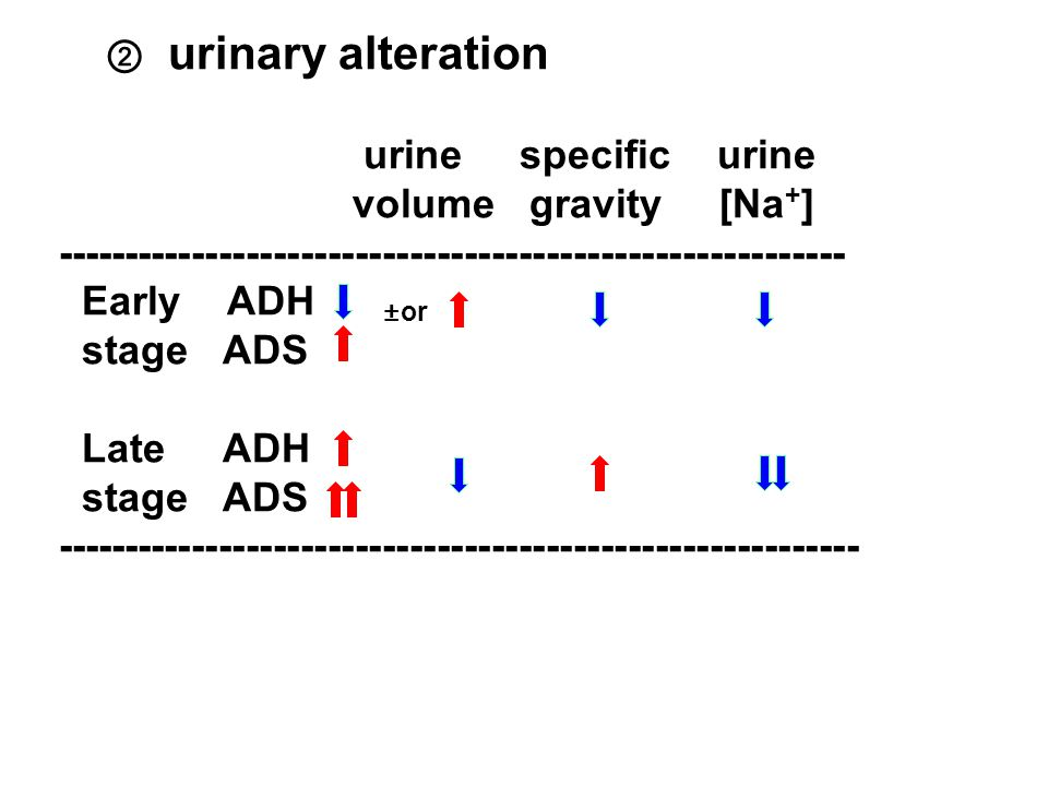 ② urinary alteration urine specific urine volume gravity [Na + ] ---------------------------------------------------------- Early ADH ±or stage ADS Late ADH stage ADS -----------------------------------------------------------
